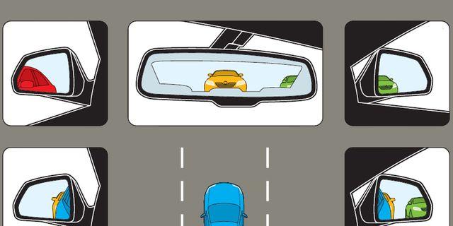 proper-mirror-adjustment